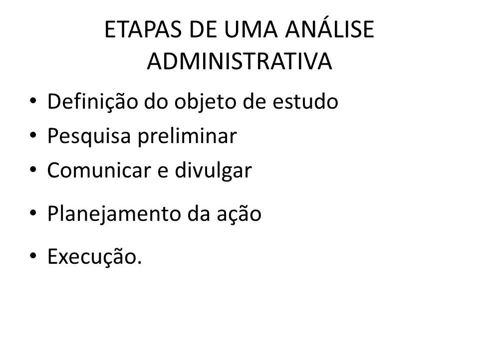 ETAPAS DE UMA ANÁLISE ADMINISTRATIVA