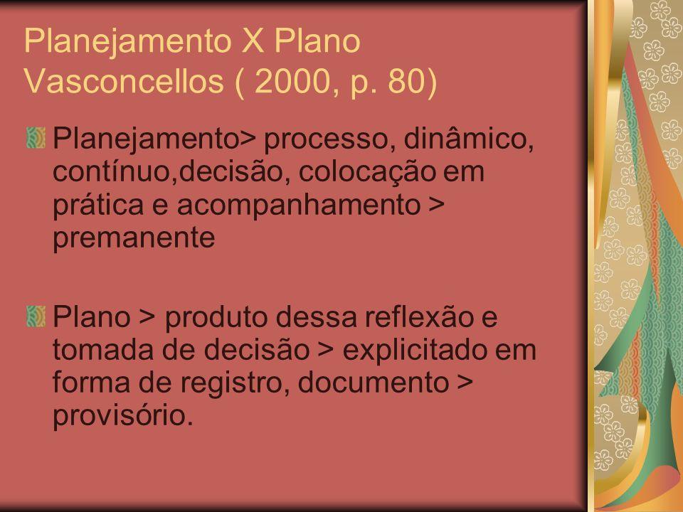 Planejamento X Plano Vasconcellos ( 2000, p. 80)