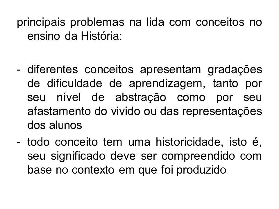 principais problemas na lida com conceitos no ensino da História: