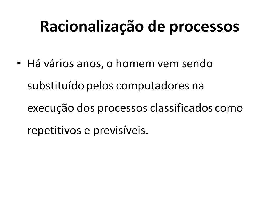 Racionalização de processos