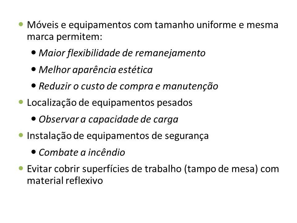 Móveis e equipamentos com tamanho uniforme e mesma marca permitem: