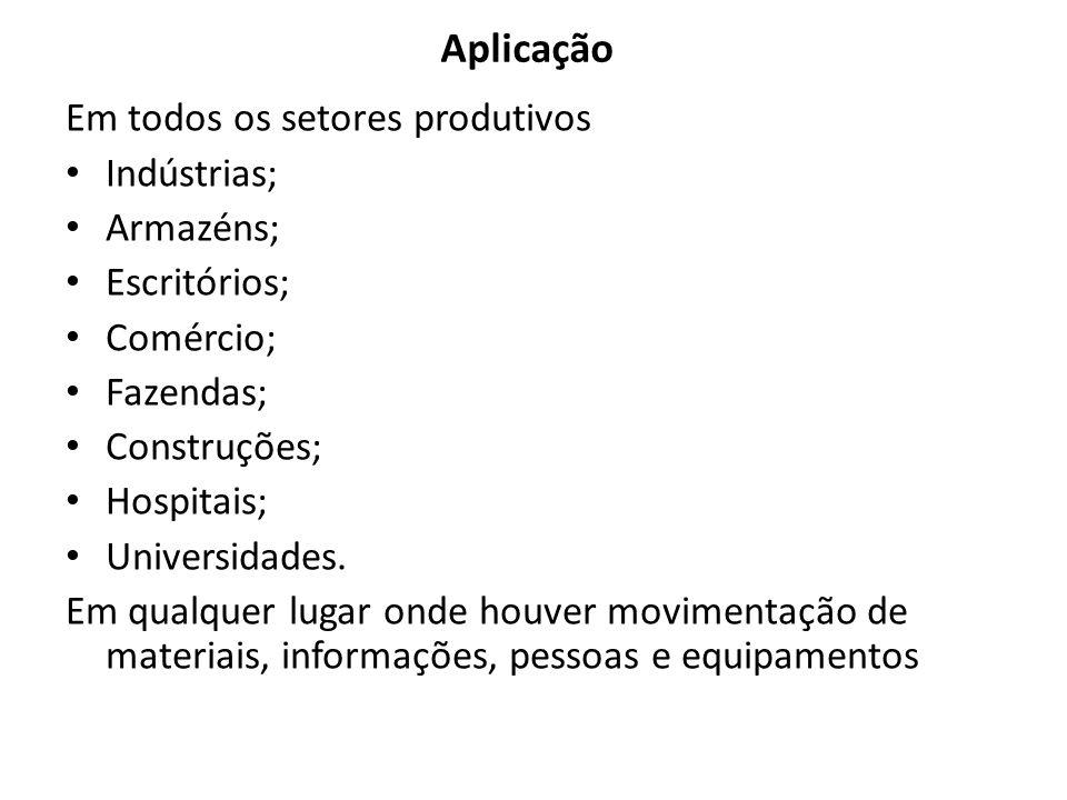 Aplicação Em todos os setores produtivos Indústrias; Armazéns;