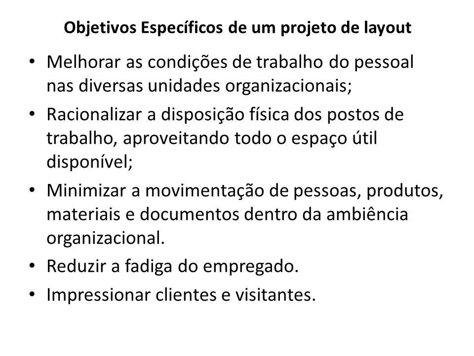 Objetivos Específicos de um projeto de layout