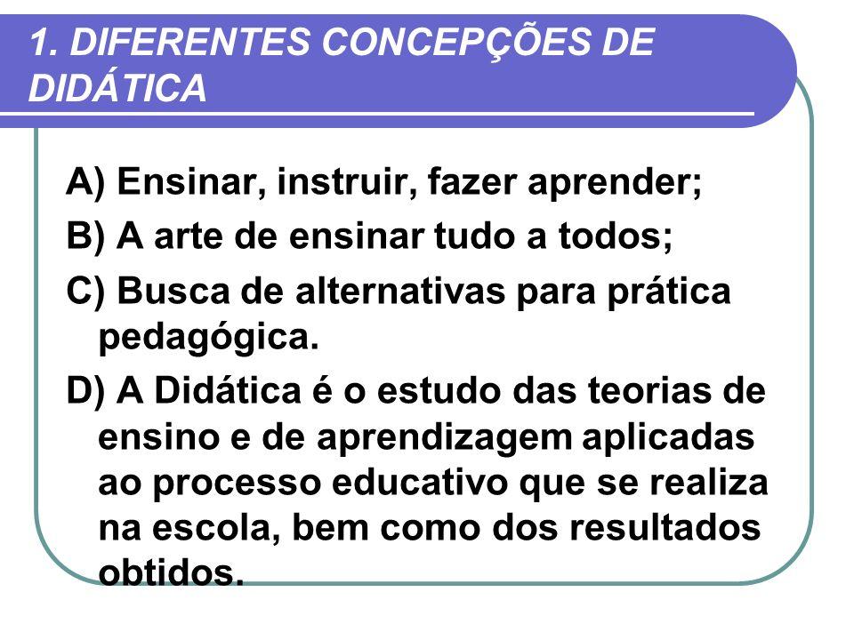 1. DIFERENTES CONCEPÇÕES DE DIDÁTICA