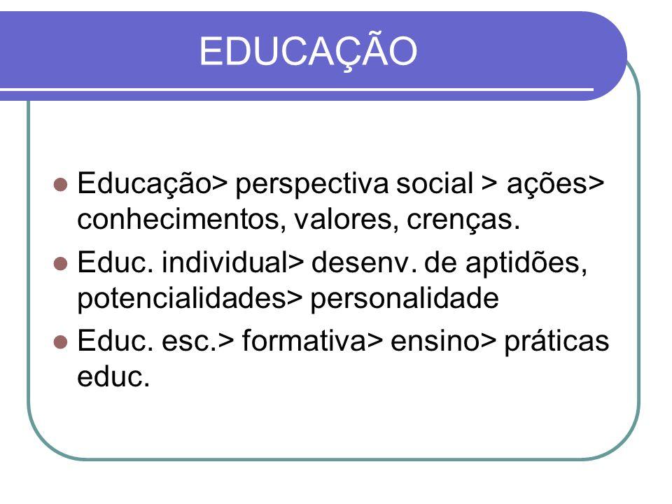 EDUCAÇÃO Educação> perspectiva social > ações> conhecimentos, valores, crenças.