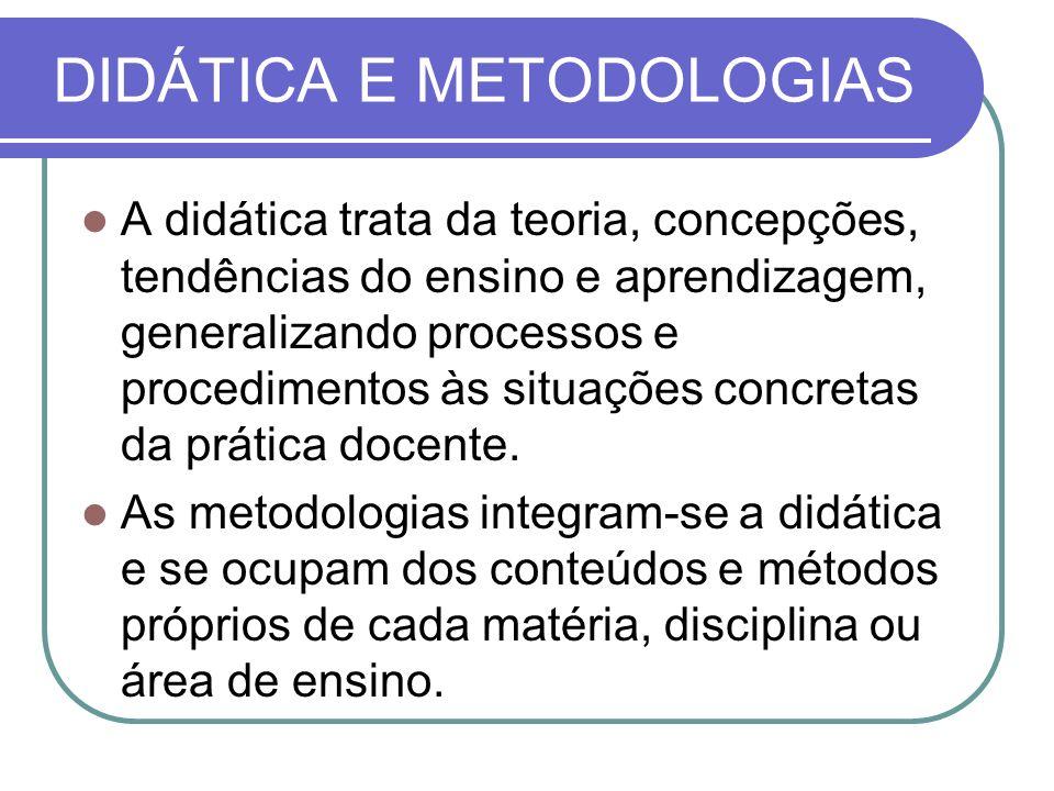 DIDÁTICA E METODOLOGIAS