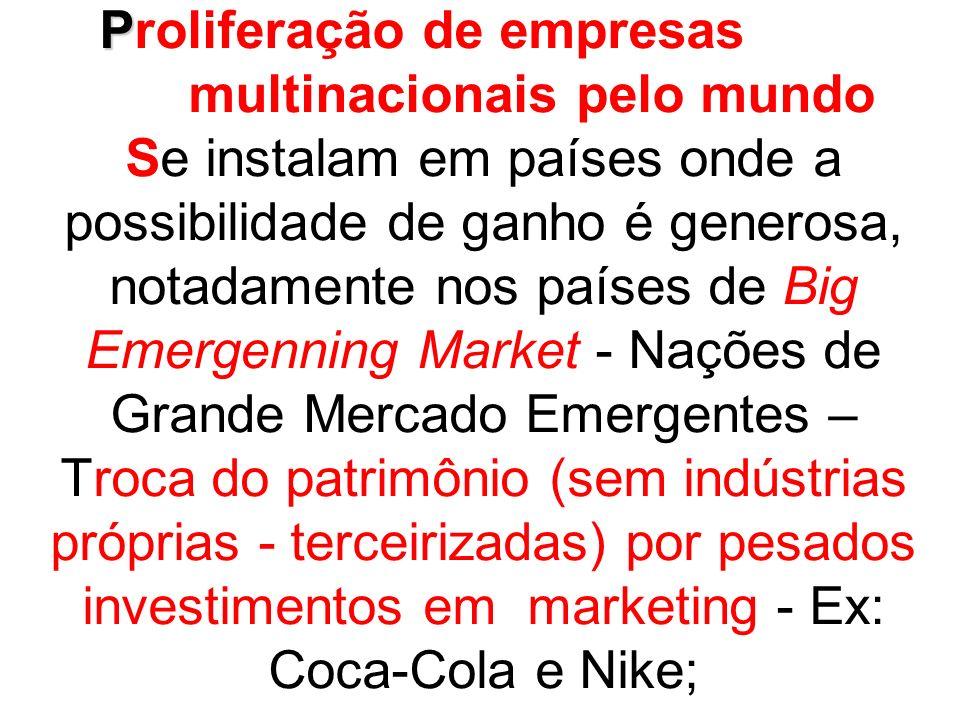 Proliferação de empresas