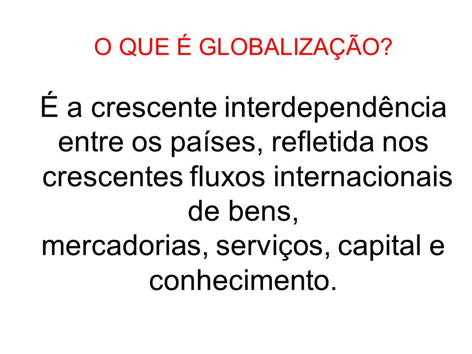 É a crescente interdependência entre os países, refletida nos