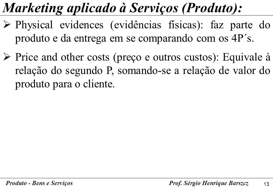 Marketing aplicado à Serviços (Produto):