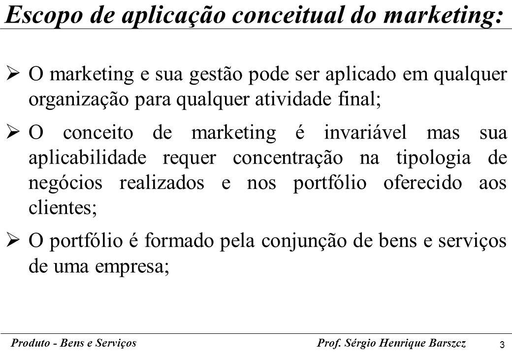 Escopo de aplicação conceitual do marketing:
