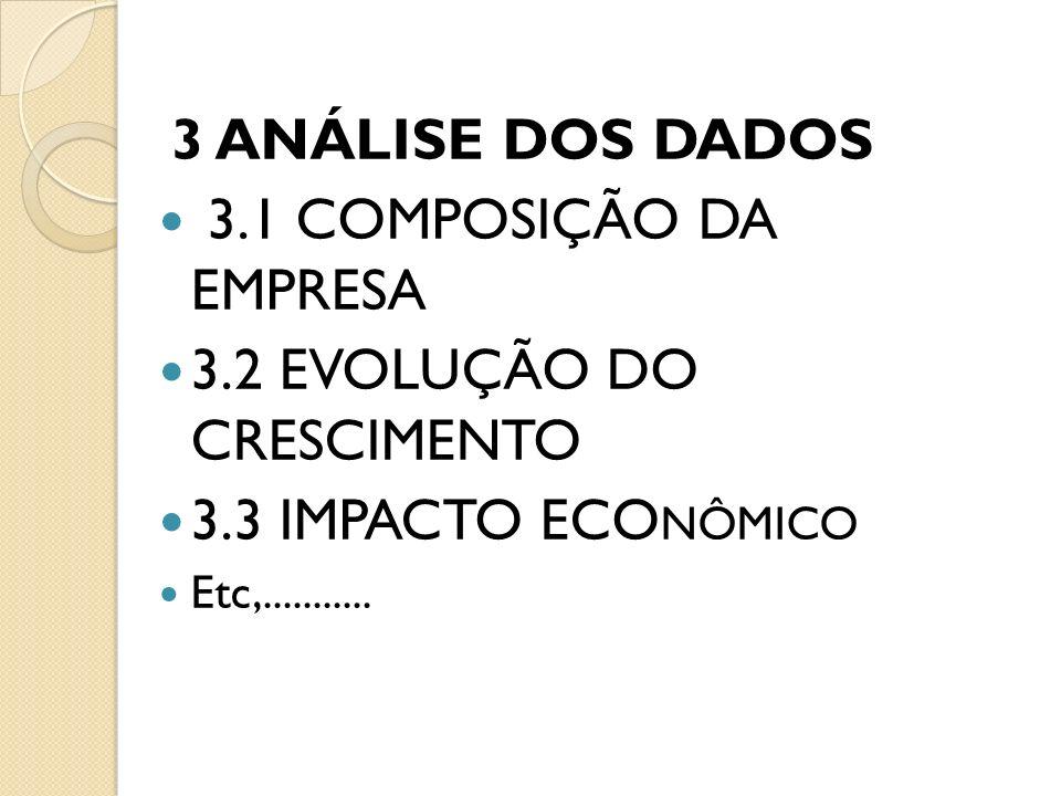3.2 EVOLUÇÃO DO CRESCIMENTO 3.3 IMPACTO ECONÔMICO