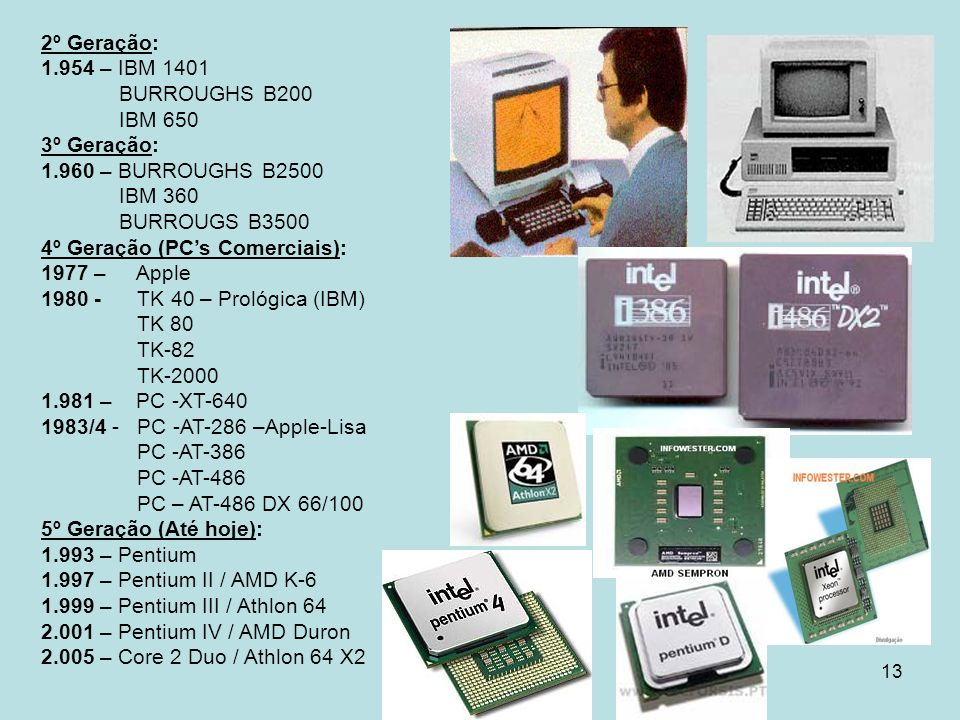 2º Geração: 1.954 – IBM 1401 BURROUGHS B200. IBM 650. 3º Geração: 1.960 – BURROUGHS B2500.