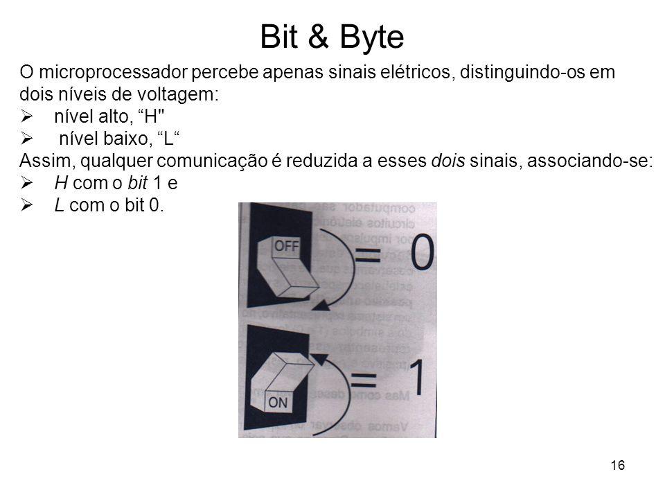 Bit & Byte O microprocessador percebe apenas sinais elétricos, distinguindo-os em. dois níveis de voltagem: