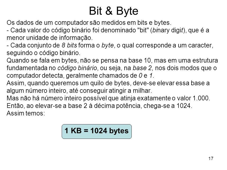 Bit & Byte Os dados de um computador são medidos em bits e bytes. - Cada valor do código binário foi denominado bit (binary digit), que é a.