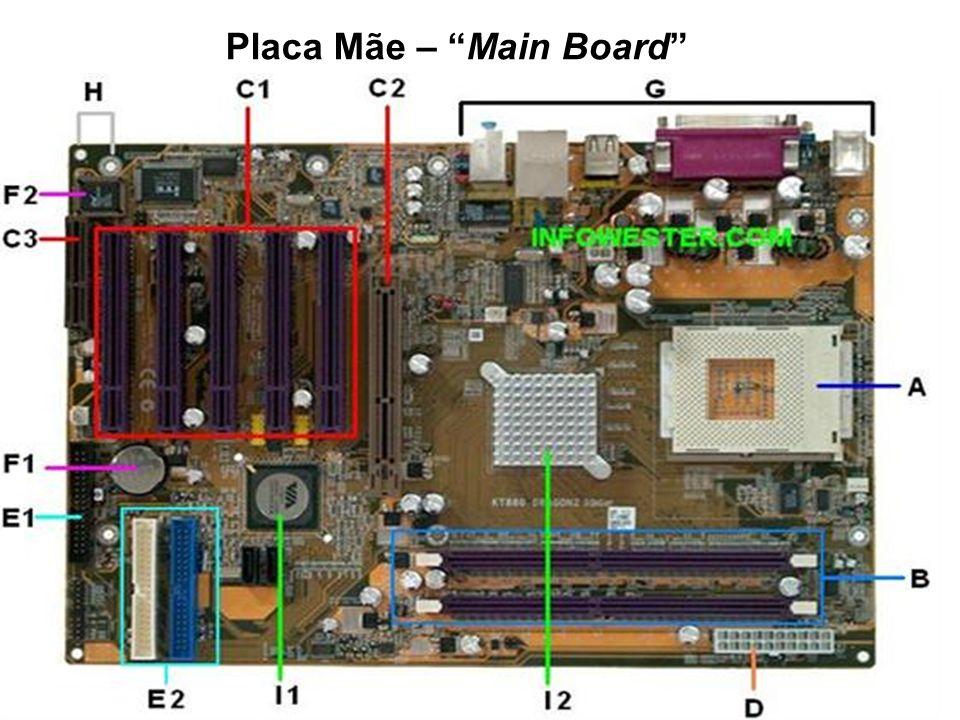 Placa Mãe – Main Board