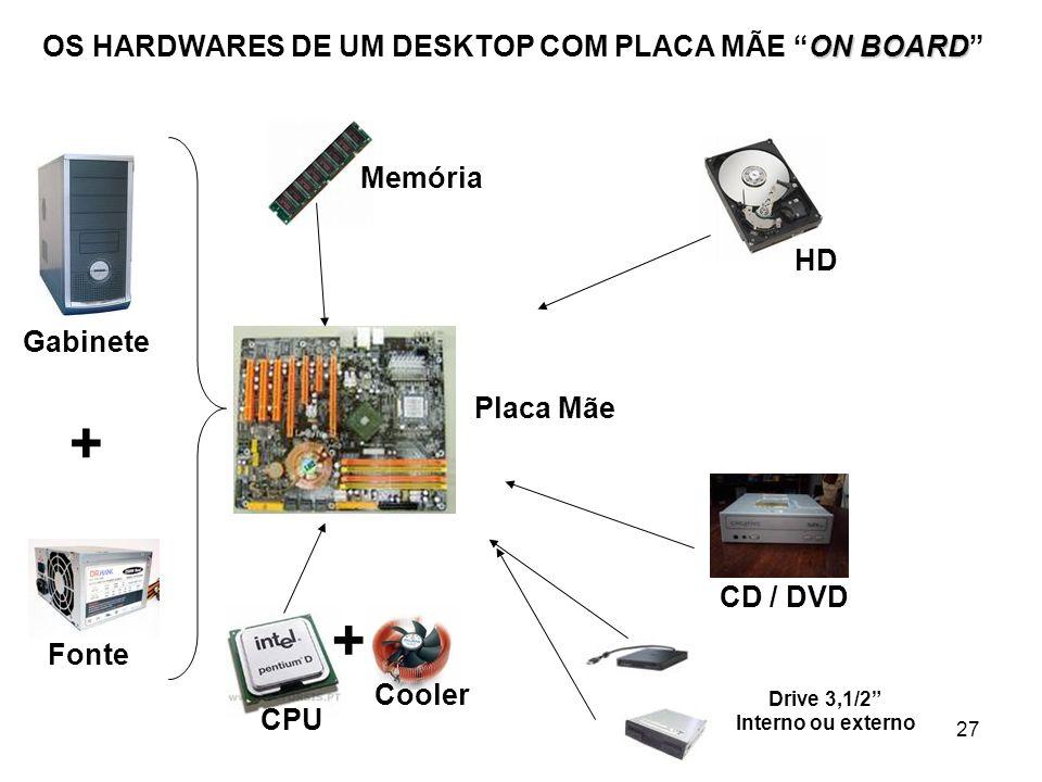 OS HARDWARES DE UM DESKTOP COM PLACA MÃE ON BOARD