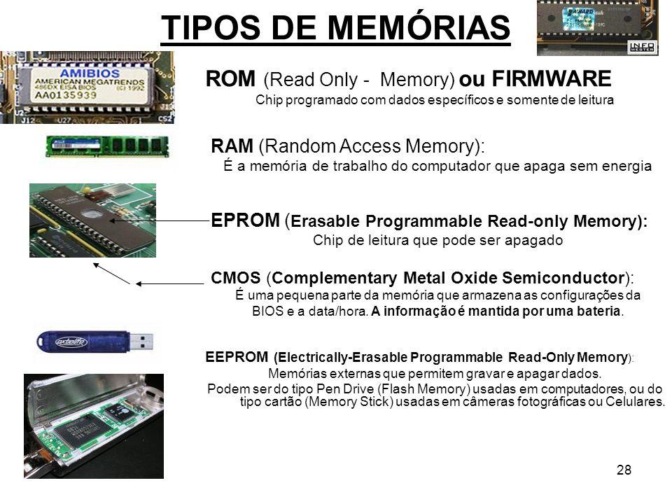 TIPOS DE MEMÓRIAS ROM (Read Only - Memory) ou FIRMWARE