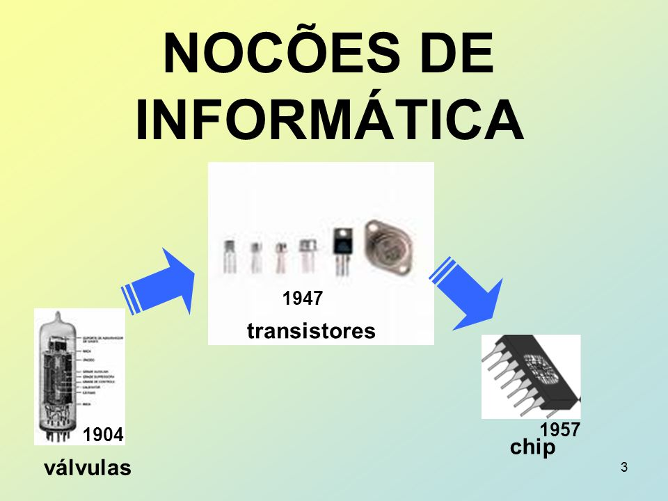 NOCÕES DE INFORMÁTICA 1947 transistores 1957 1904 chip válvulas