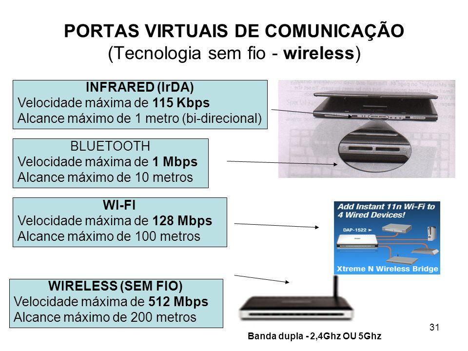 PORTAS VIRTUAIS DE COMUNICAÇÃO (Tecnologia sem fio - wireless)