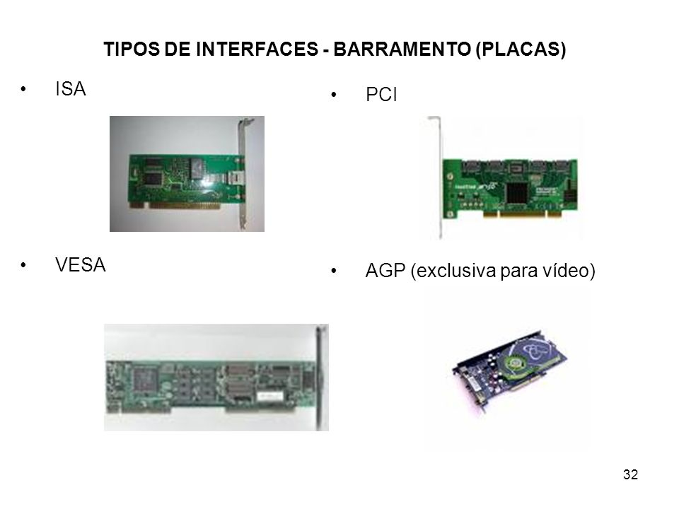 TIPOS DE INTERFACES - BARRAMENTO (PLACAS)