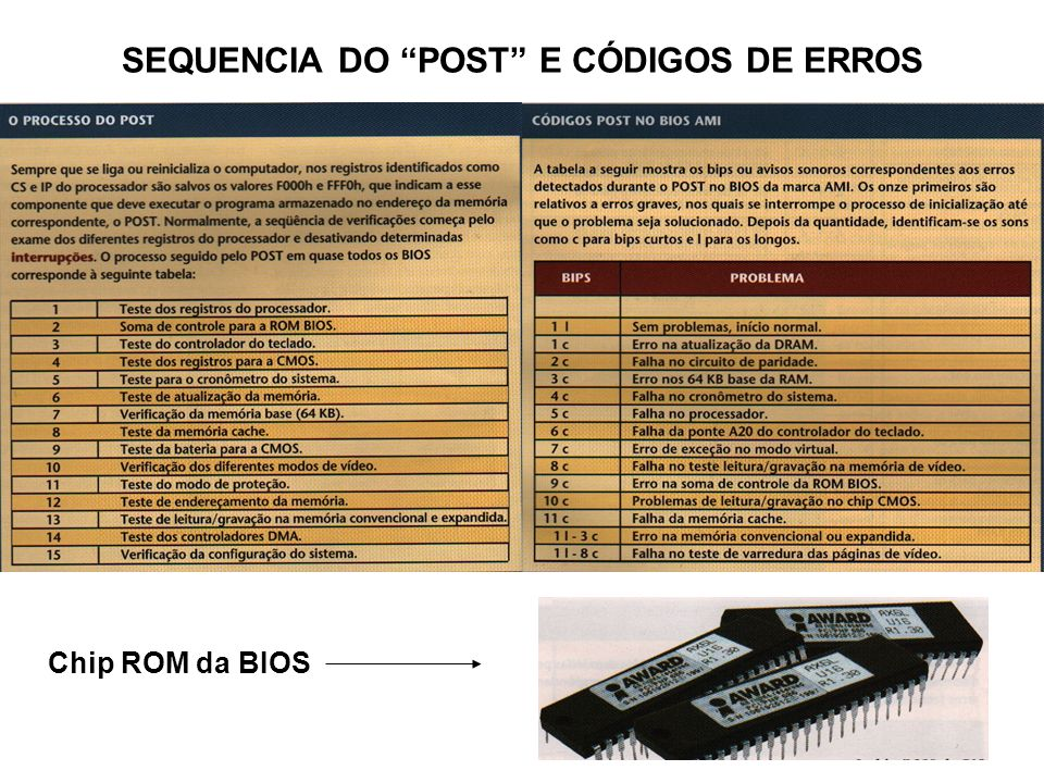 SEQUENCIA DO POST E CÓDIGOS DE ERROS