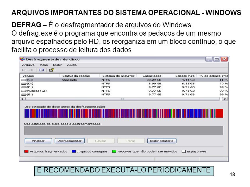 ARQUIVOS IMPORTANTES DO SISTEMA OPERACIONAL - WINDOWS