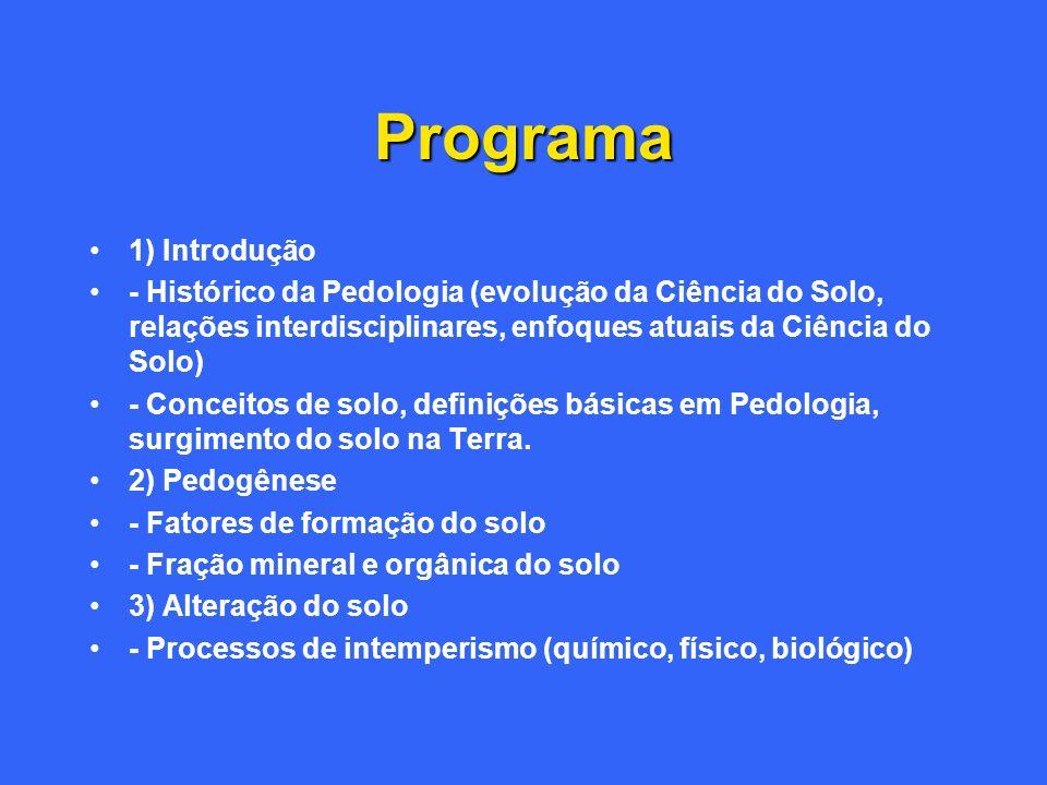 Programa 1) Introdução. - Histórico da Pedologia (evolução da Ciência do Solo, relações interdisciplinares, enfoques atuais da Ciência do Solo)