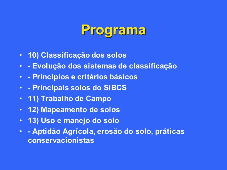 Programa 10) Classificação dos solos