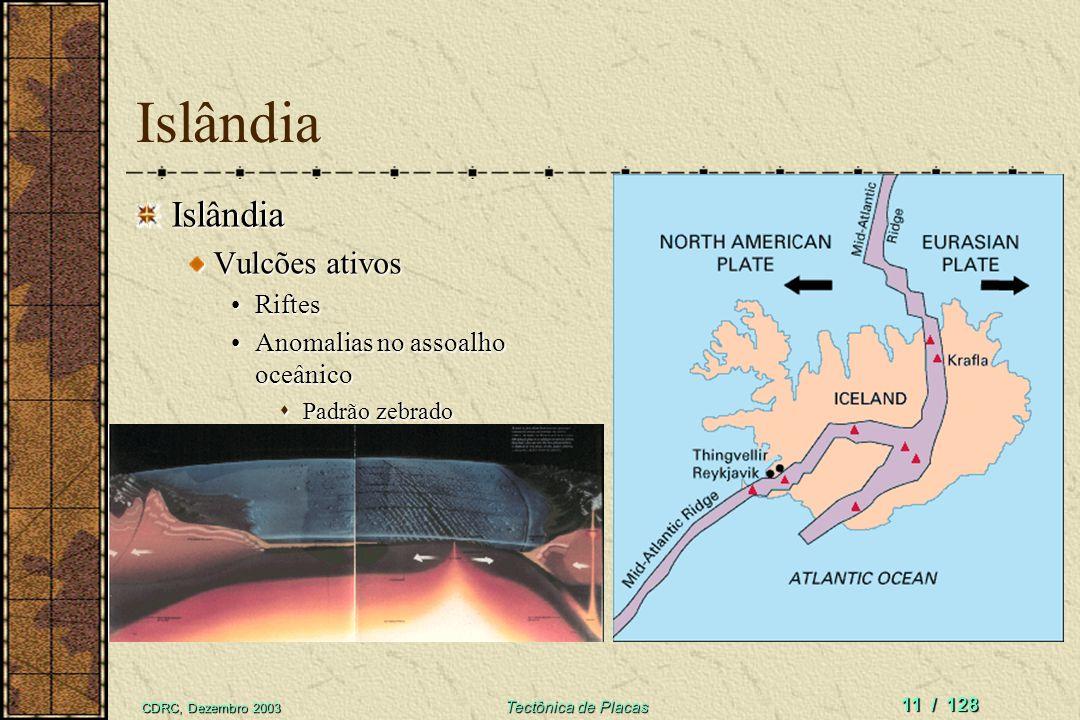 Islândia Islândia Vulcões ativos Riftes Anomalias no assoalho oceânico