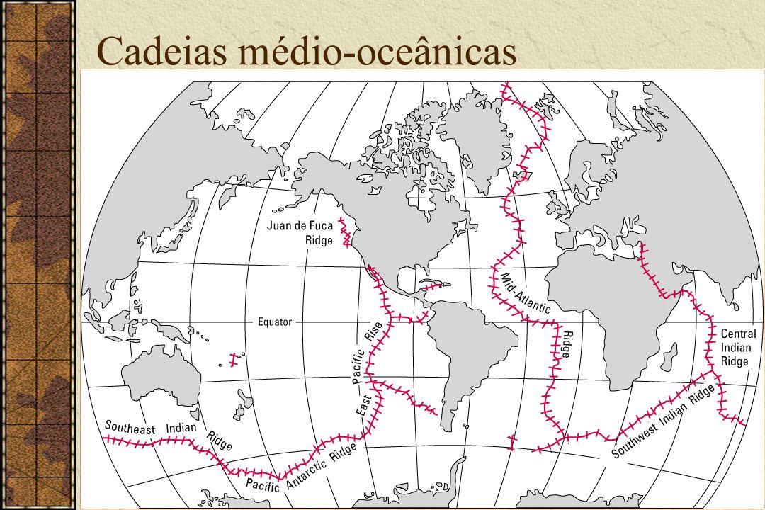 Cadeias médio-oceânicas