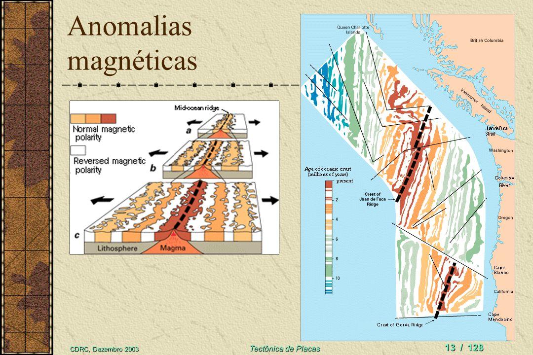 Anomalias magnéticas CDRC, Dezembro 2003 Tectônica de Placas
