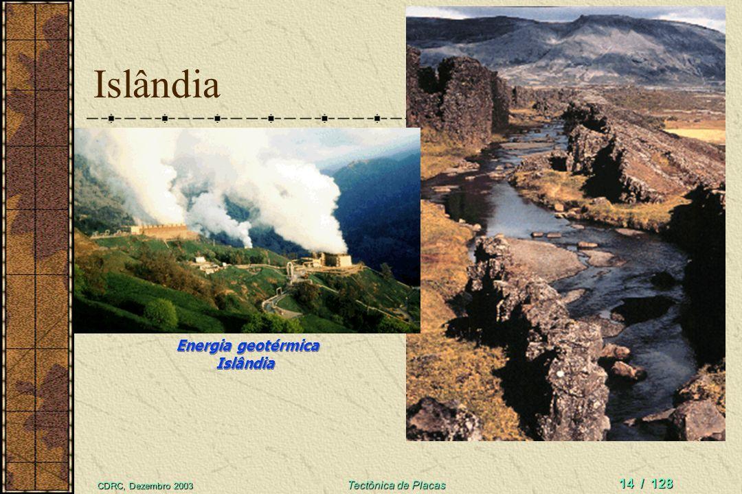 Energia geotérmica Islândia