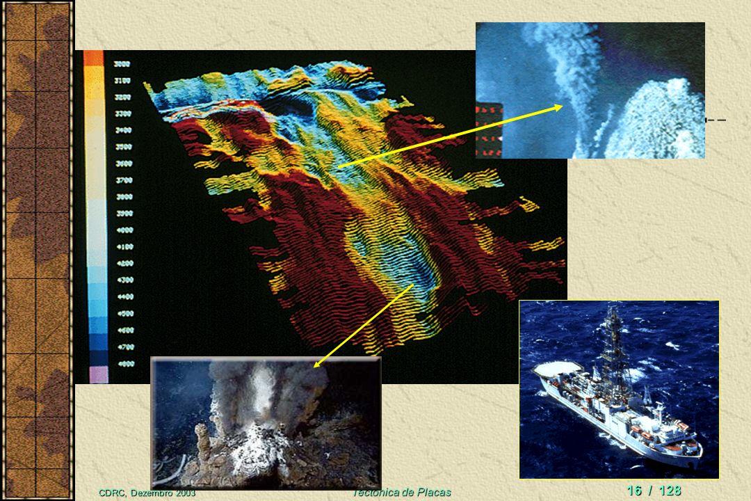 CDRC, Dezembro 2003 Tectônica de Placas