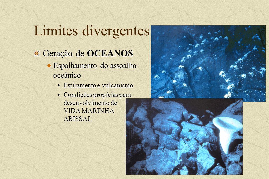 Limites divergentes Geração de OCEANOS