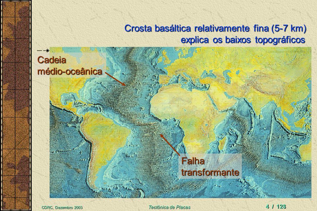 Cadeia médio-oceânica