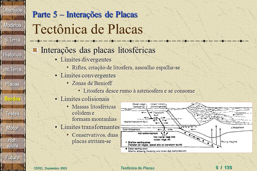 Parte 5 – Interações de Placas Tectônica de Placas