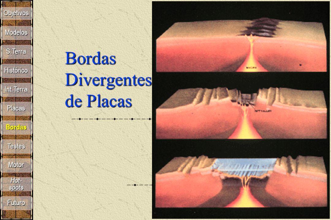 Bordas Divergentes de Placas