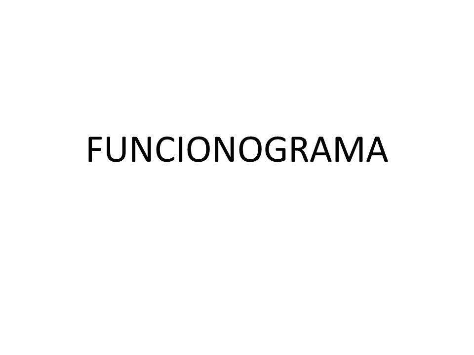 FUNCIONOGRAMA