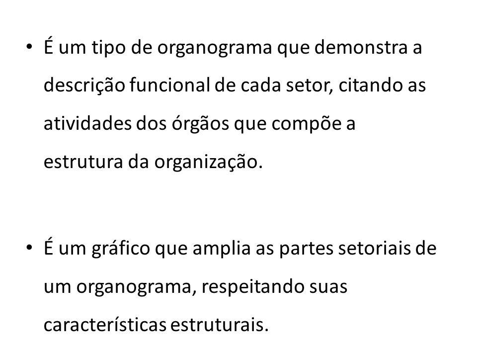 É um tipo de organograma que demonstra a descrição funcional de cada setor, citando as atividades dos órgãos que compõe a estrutura da organização.