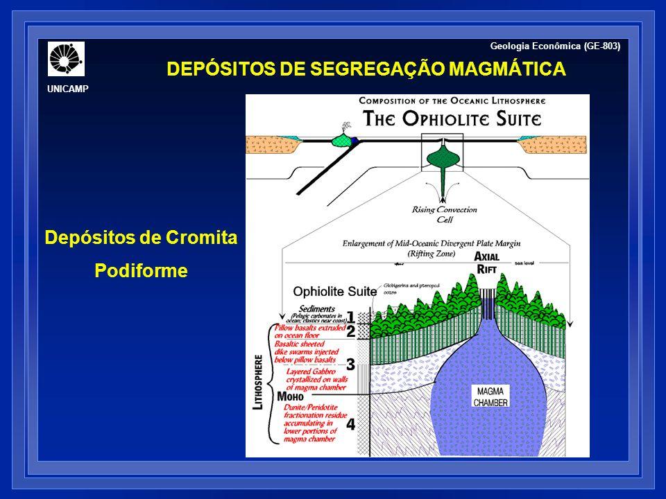 DEPÓSITOS DE SEGREGAÇÃO MAGMÁTICA