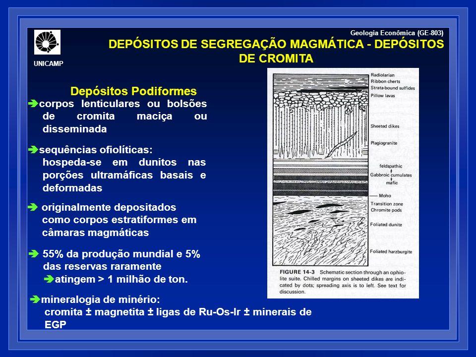 DEPÓSITOS DE SEGREGAÇÃO MAGMÁTICA - DEPÓSITOS DE CROMITA