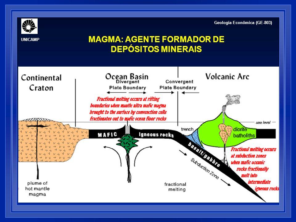 MAGMA: AGENTE FORMADOR DE DEPÓSITOS MINERAIS