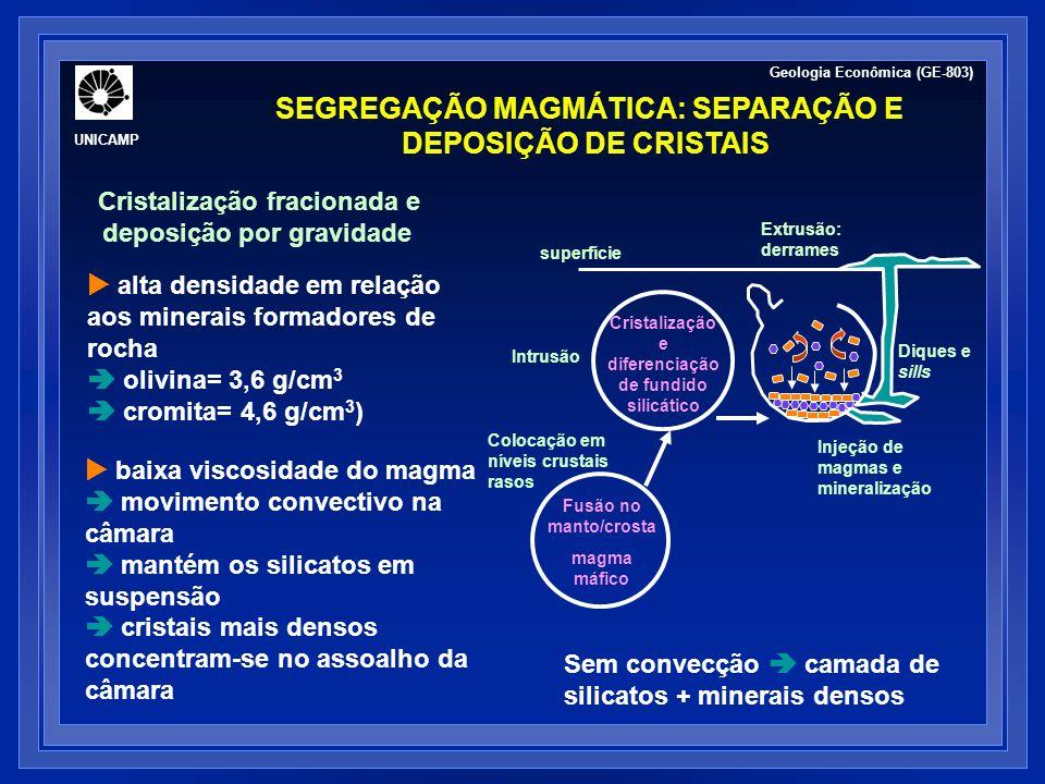 SEGREGAÇÃO MAGMÁTICA: SEPARAÇÃO E DEPOSIÇÃO DE CRISTAIS