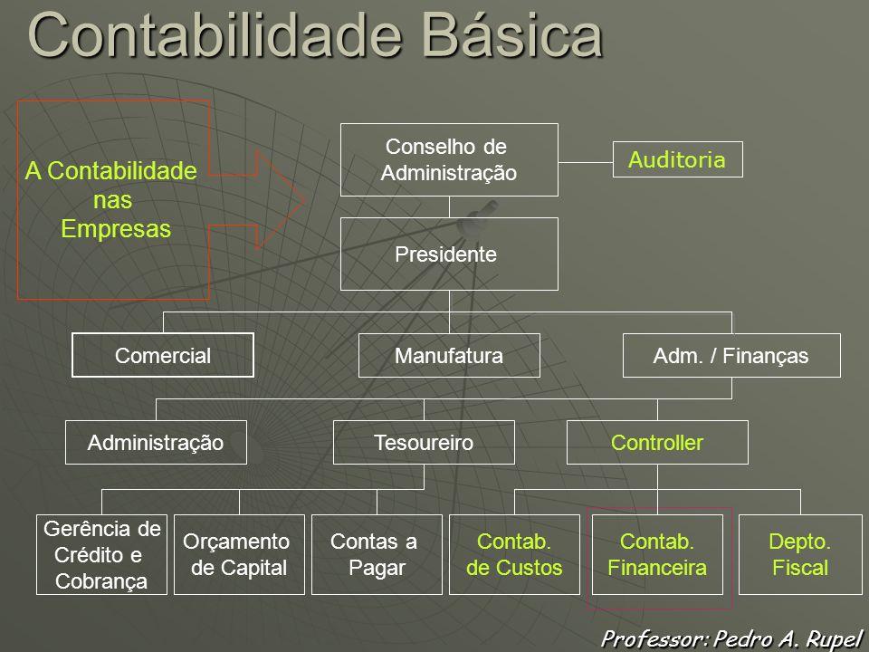 Contabilidade Básica A Contabilidade nas Empresas Controller