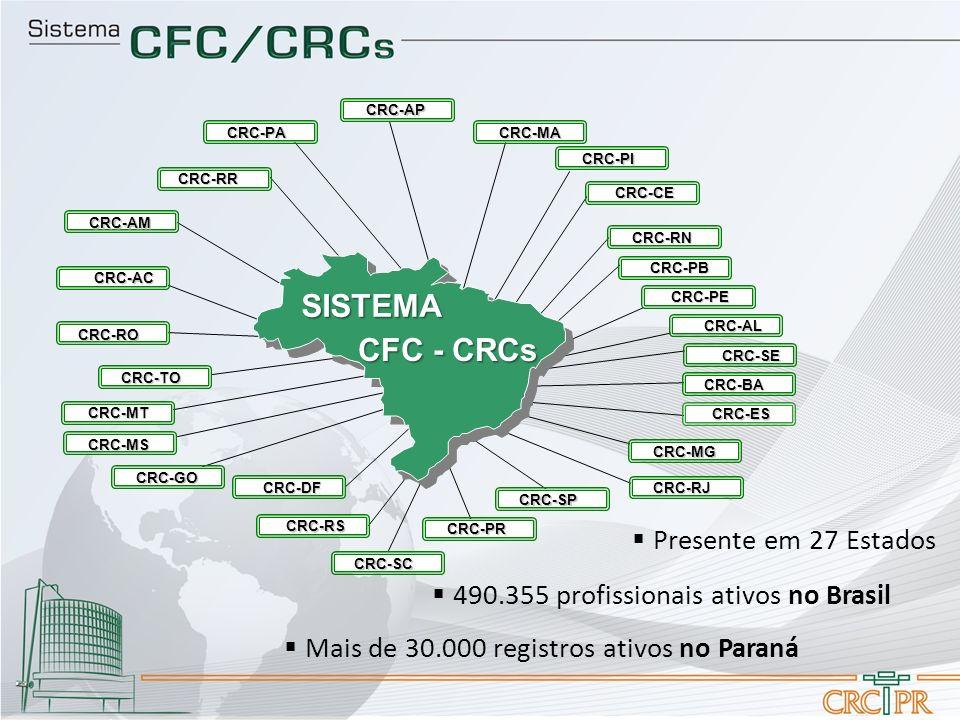SISTEMA CFC - CRCs Presente em 27 Estados