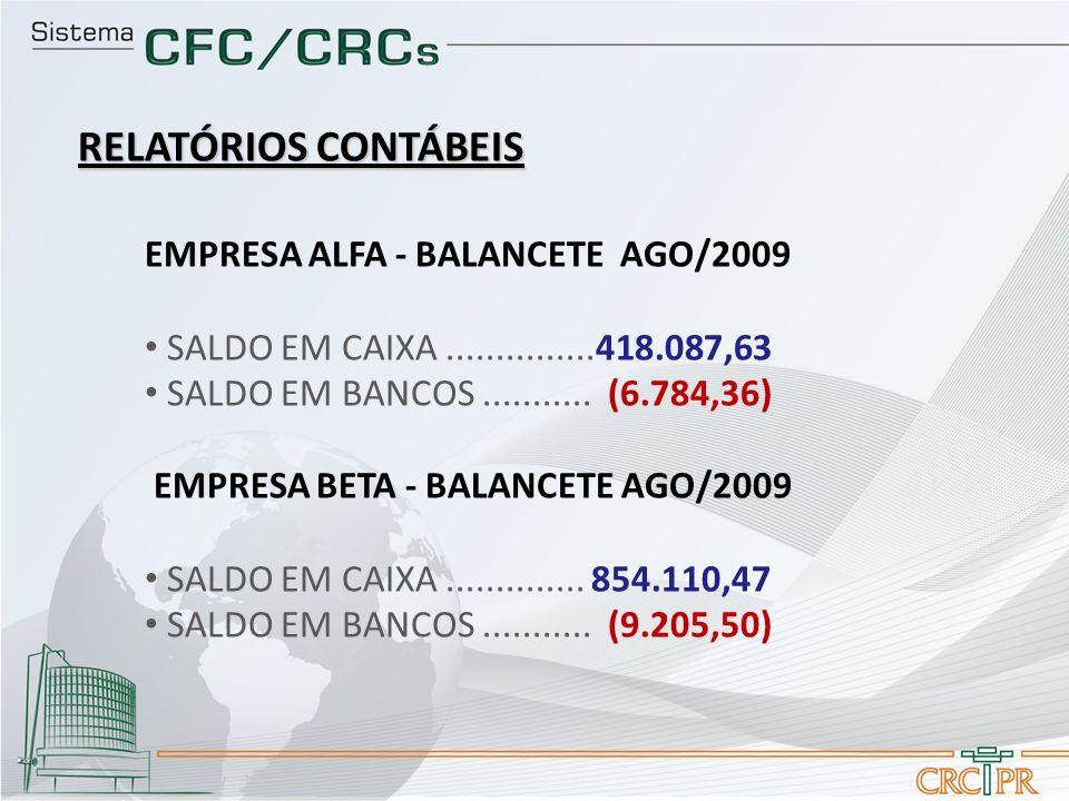 RELATÓRIOS CONTÁBEIS EMPRESA ALFA - BALANCETE AGO/2009