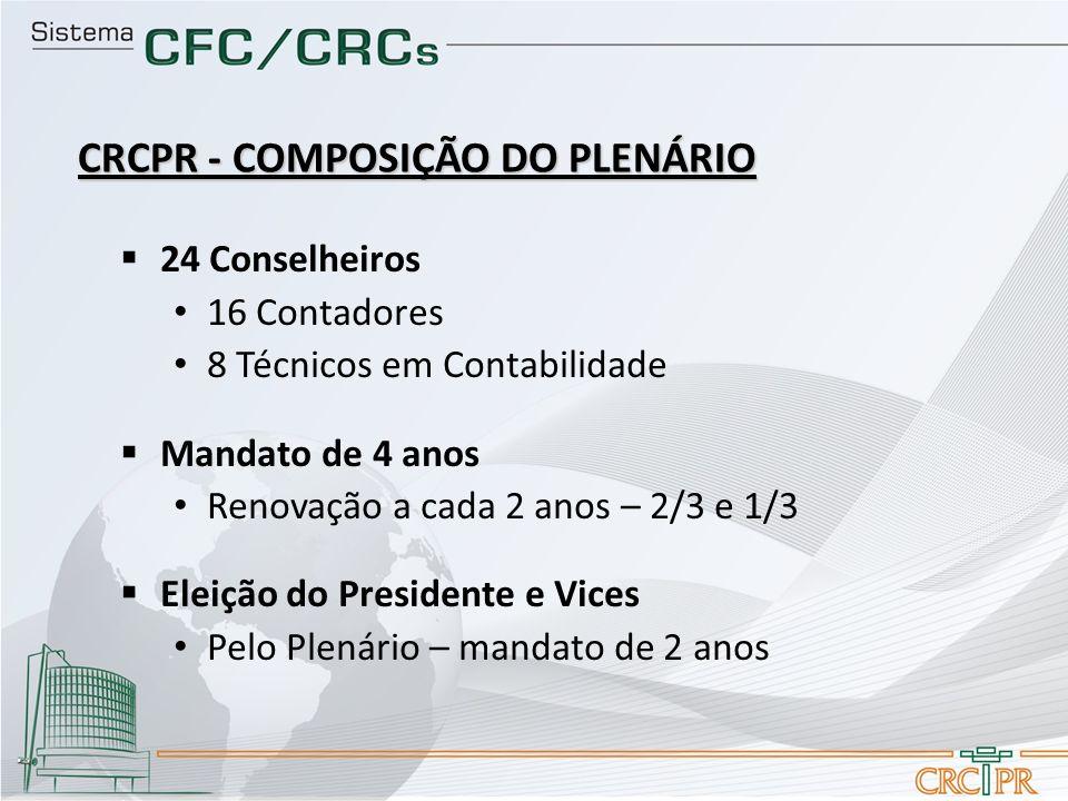 CRCPR - COMPOSIÇÃO DO PLENÁRIO