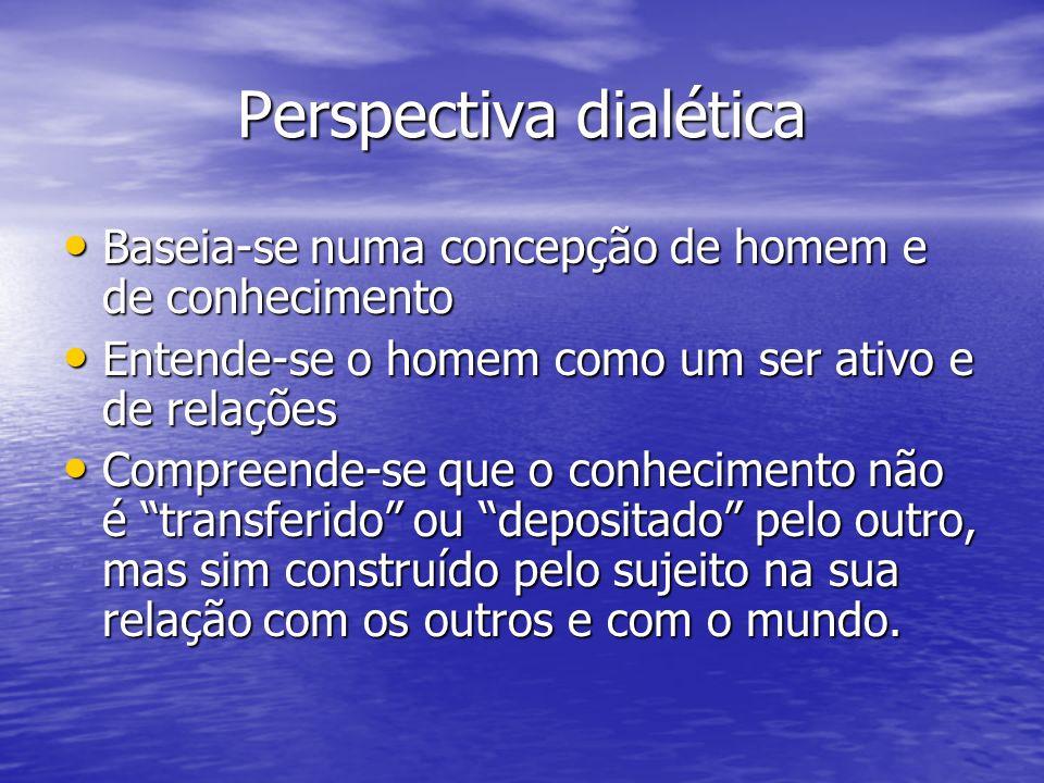 Perspectiva dialética