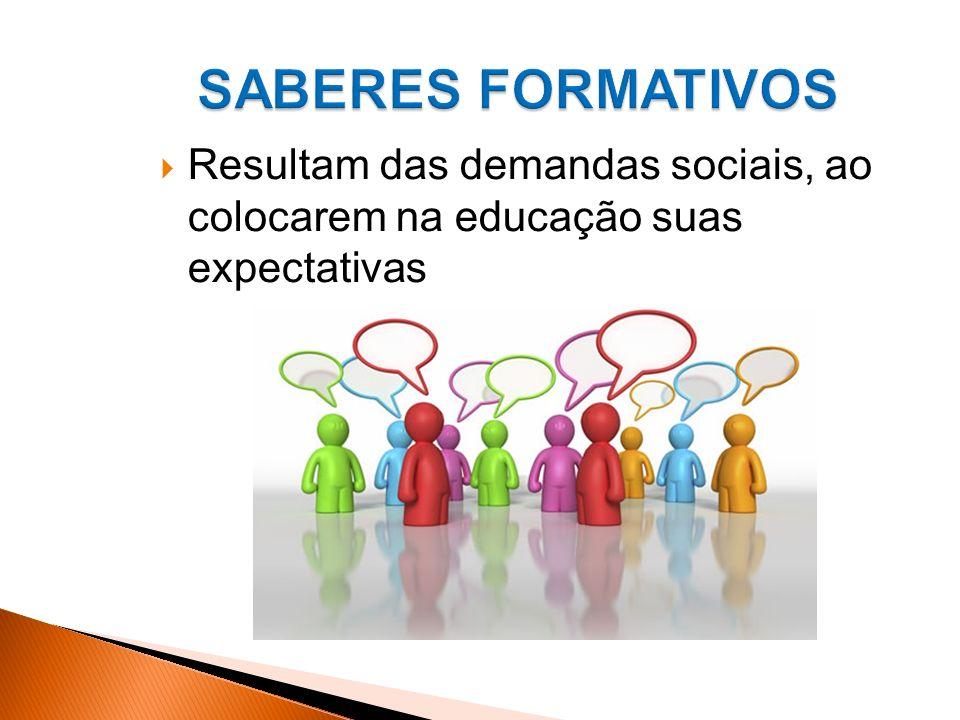SABERES FORMATIVOS Resultam das demandas sociais, ao colocarem na educação suas expectativas