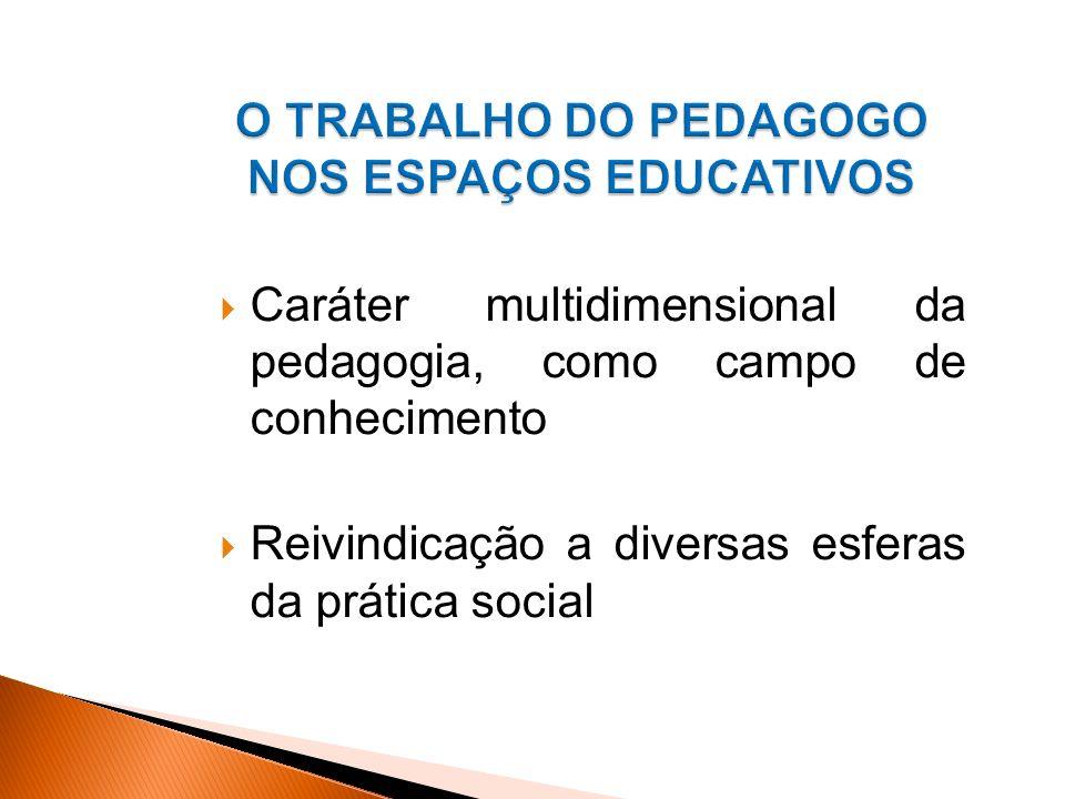 O TRABALHO DO PEDAGOGO NOS ESPAÇOS EDUCATIVOS